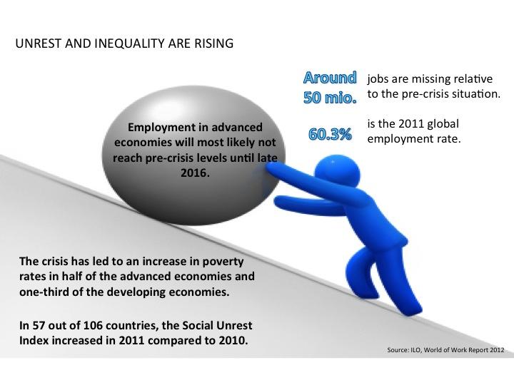 Employment Feb brief 2013